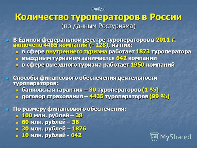 Слайд 8 Количество туроператоров в России (по данным Ростуризма) В Едином федеральном реестре туроператоров в 2011 г. включено 4465 компаний (- 128), из них: В Едином федеральном реестре туроператоров в 2011 г. включено 4465 компаний (- 128), из них: