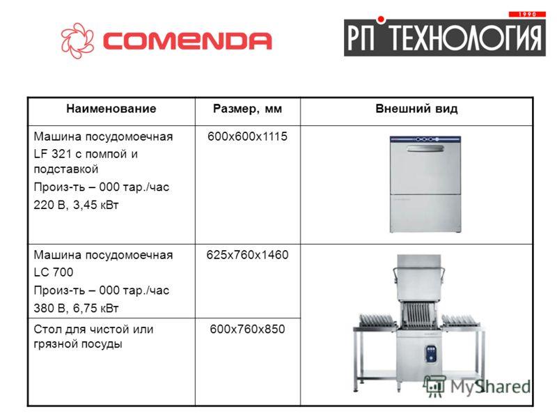 НаименованиеРазмер, ммВнешний вид Машина посудомоечная LF 321 c помпой и подставкой Произ-ть – 000 тар./час 220 В, 3,45 кВт 600х600х1115 Машина посудомоечная LC 700 Произ-ть – 000 тар./час 380 В, 6,75 кВт 625х760х1460 Стол для чистой или грязной посу