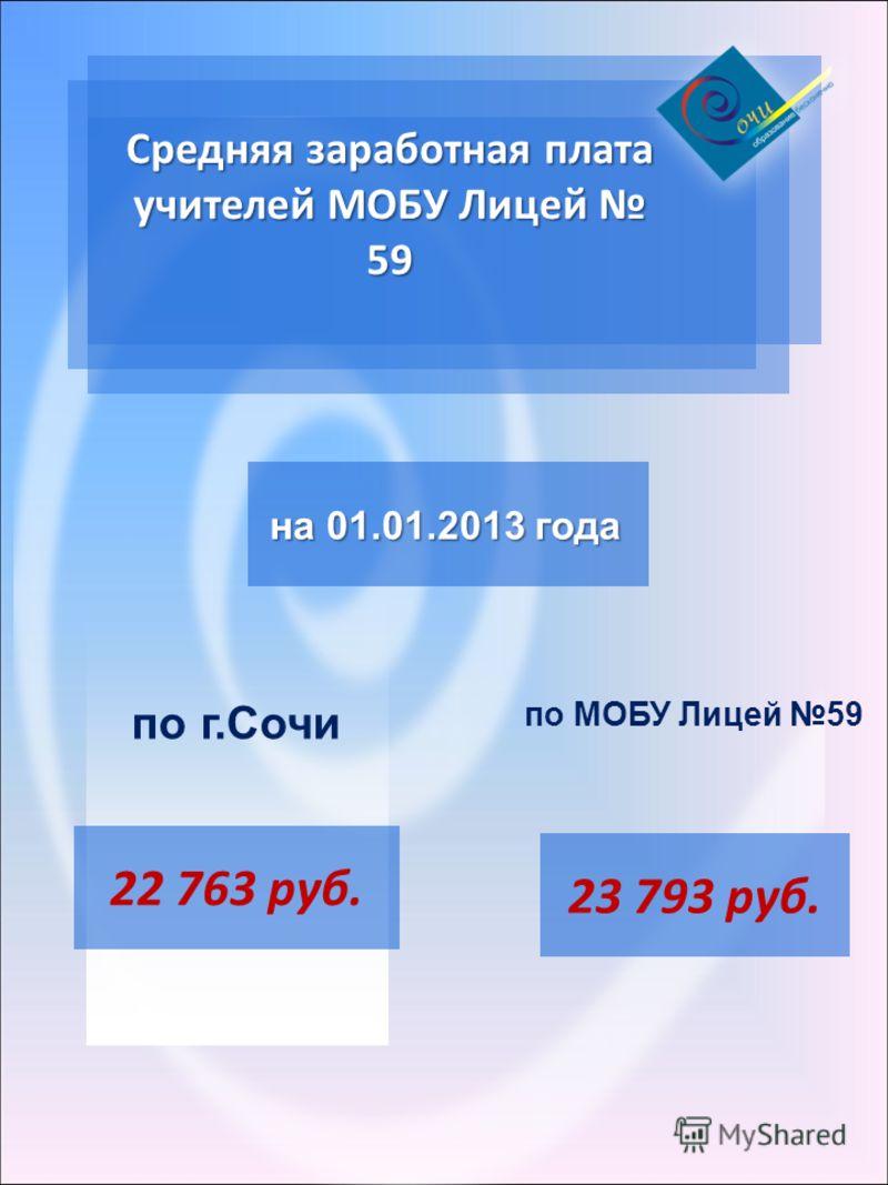 Средняя заработная плата учителей МОБУ Лицей 59 по г.Сочи на 01.01.2013 года по МОБУ Лицей 59 23 793 руб. 22 763 руб.