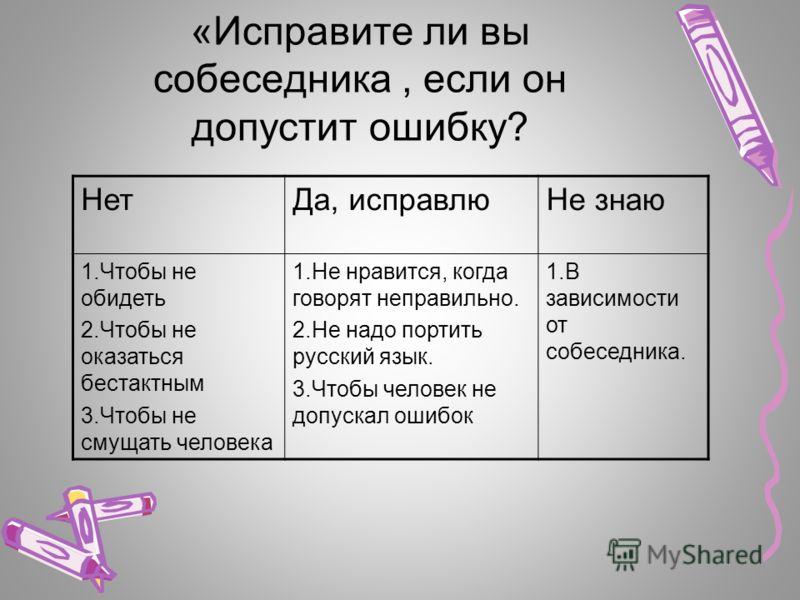 «Исправите ли вы собеседника, если он допустит ошибку? НетДа, исправлюНе знаю 1.Чтобы не обидеть 2.Чтобы не оказаться бестактным 3.Чтобы не смущать человека 1.Не нравится, когда говорят неправильно. 2.Не надо портить русский язык. 3.Чтобы человек не