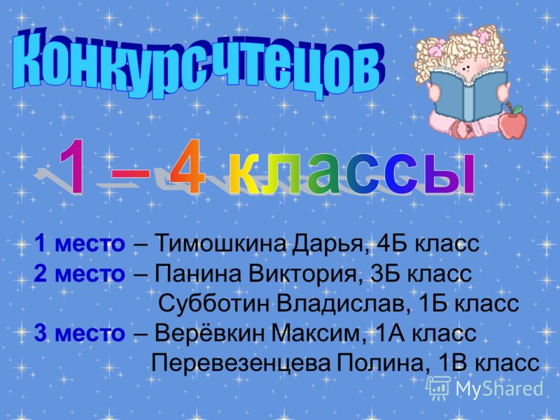 1 место – Тимошкина Дарья, 4Б класс 2 место – Панина Виктория, 3Б класс Субботин Владислав, 1Б класс 3 место – Верёвкин Максим, 1А класс Перевезенцева Полина, 1В класс