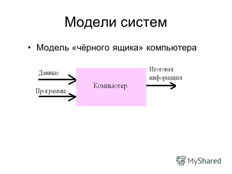Модели систем Модель «чёрного ящика» компьютера