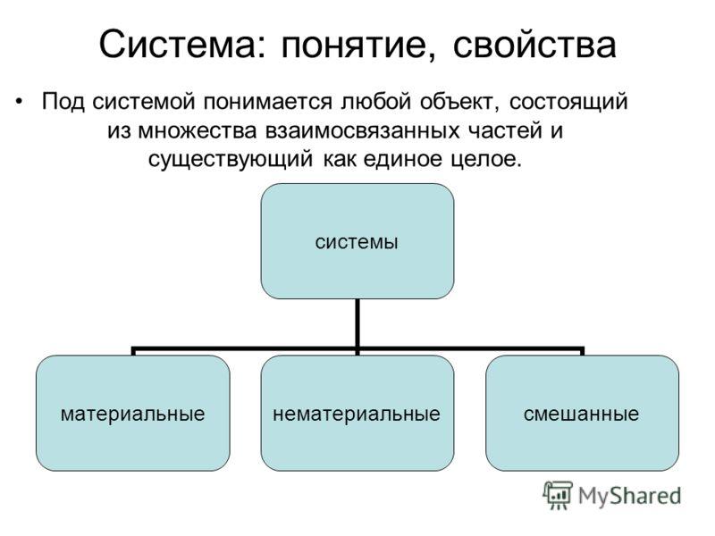 Система: понятие, свойства Под системой понимается любой объект, состоящий из множества взаимосвязанных частей и существующий как единое целое. системы материальныенематериальныесмешанные
