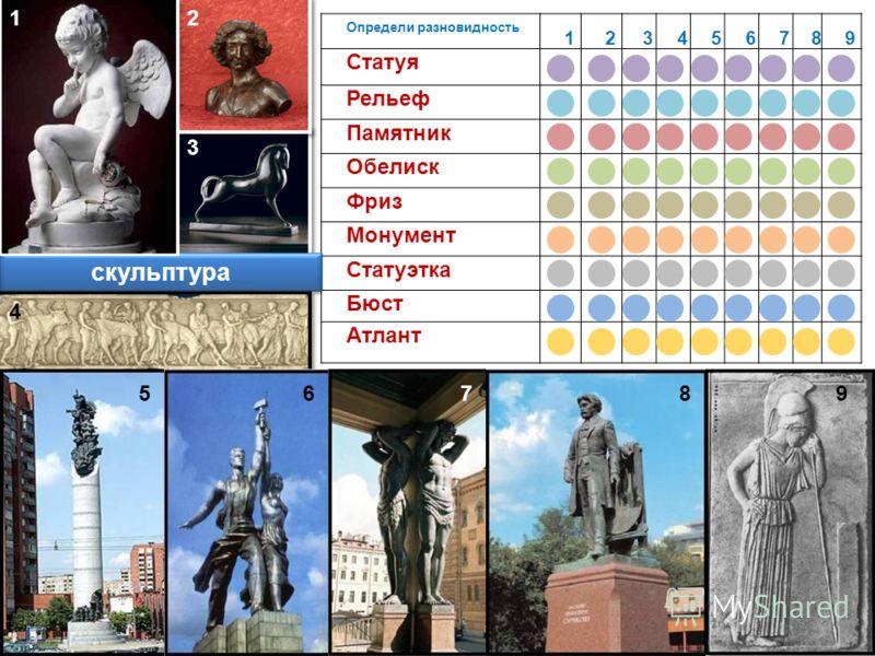 Определи разновидность 123456789 Статуя Рельеф Памятник Обелиск Фриз Монумент Статуэтка Бюст Атлант 2 3 4 скульптура 56789 1