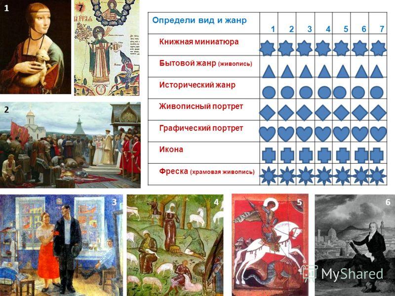 Виды натюрморта презентация
