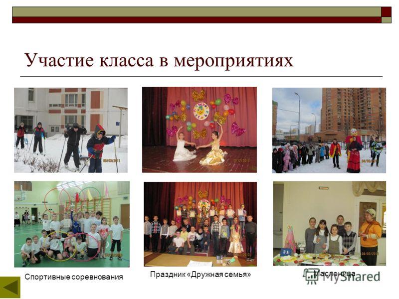 Участие класса в мероприятиях Спортивные соревнования Праздник «Дружная семья» Масленица