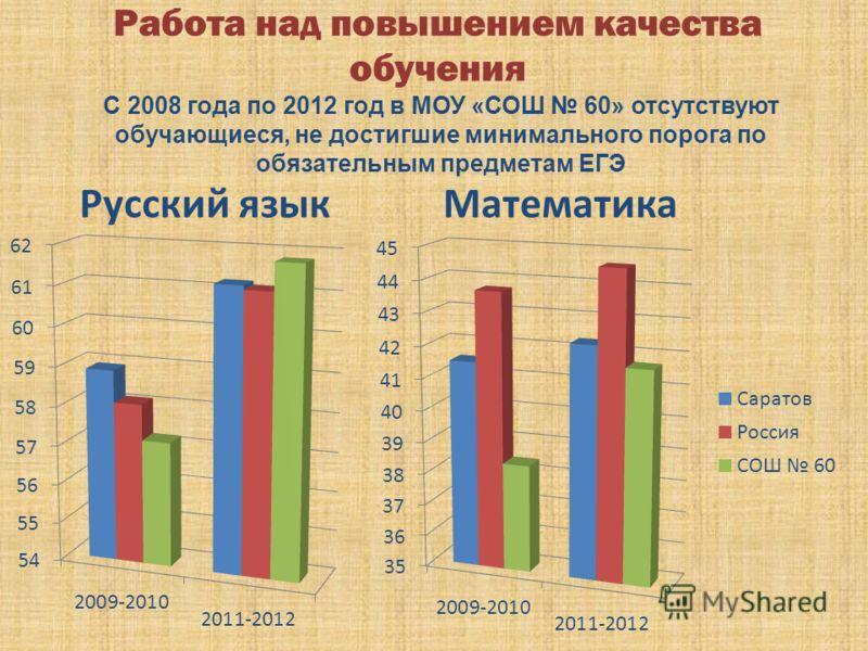 С 2008 года по 2012 год в МОУ «СОШ 60» отсутствуют обучающиеся, не достигшие минимального порога по обязательным предметам ЕГЭ Русский языкМатематика
