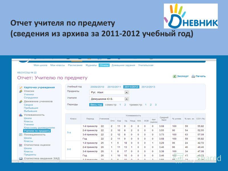 Отчет учителя по предмету (сведения из архива за 2011-2012 учебный год)