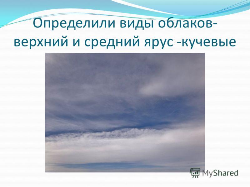 Определили виды облаков- верхний и средний ярус -кучевые