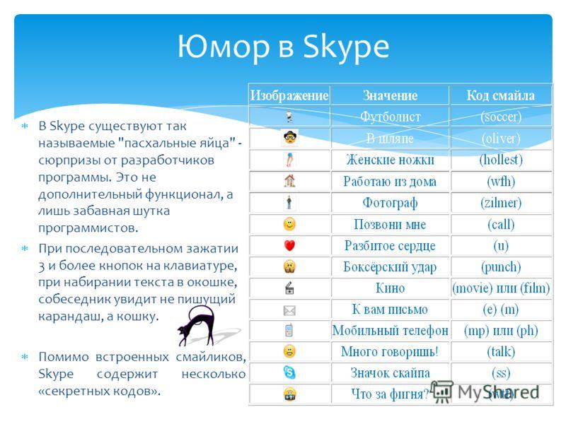 Юмор в Skype В Skype существуют так называемые