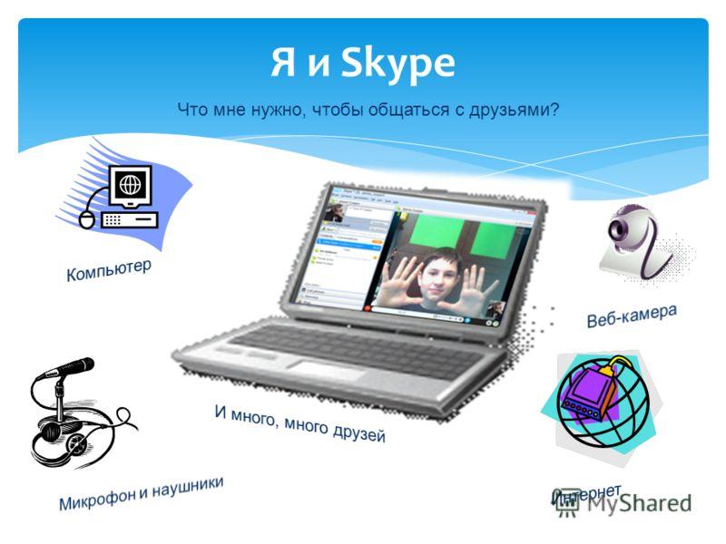 Что мне нужно, чтобы общаться с друзьями? Я и Skype