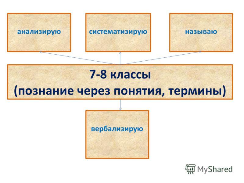 7-8 классы (познание через понятия, термины) анализируюсистематизируюназываю вербализирую
