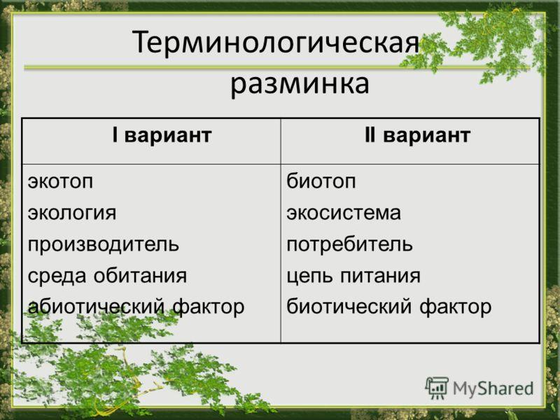 Терминологическая разминка I вариант II вариант экотоп экология производитель среда обитания абиотический фактор биотоп экосистема потребитель цепь питания биотический фактор