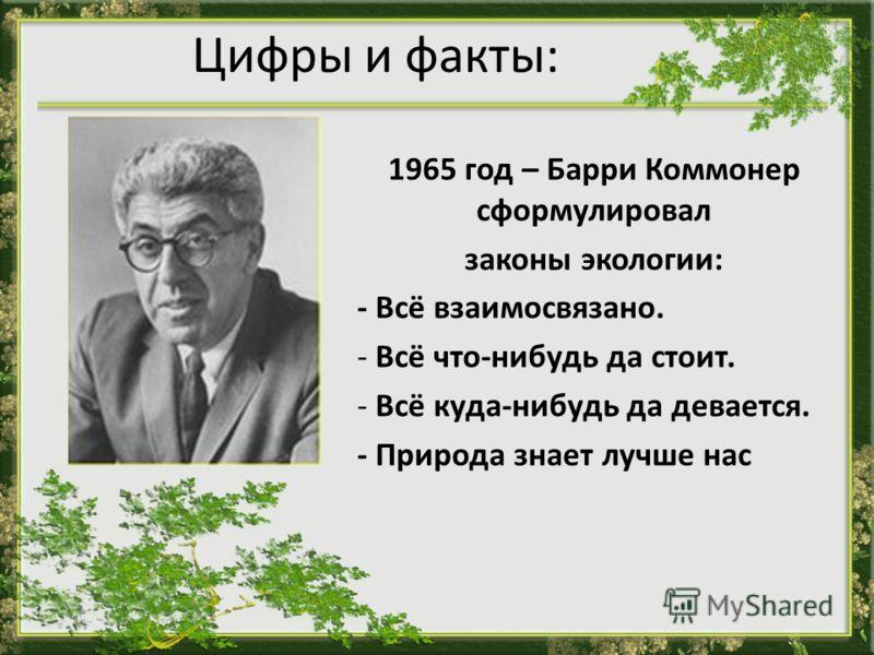Цифры и факты: 1965 год – Барри Коммонер сформулировал законы экологии: - Всё взаимосвязано. - Всё что-нибудь да стоит. - Всё куда-нибудь да девается. - Природа знает лучше нас