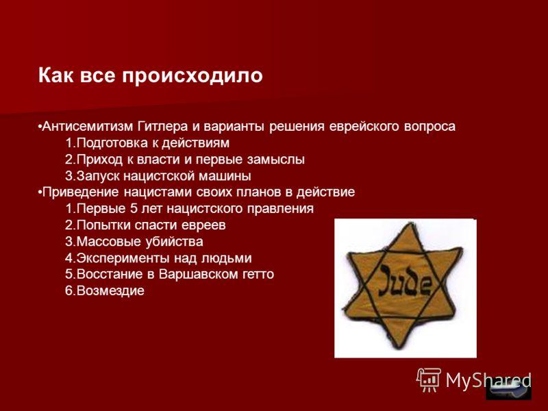 Как все происходило Антисемитизм Гитлера и варианты решения еврейского вопроса 1.Подготовка к действиям 2.Приход к власти и первые замыслы 3.Запуск нацистской машины Приведение нацистами своих планов в действие 1.Первые 5 лет нацистского правления 2.