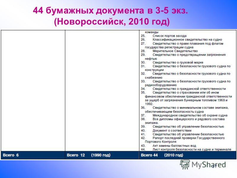 17 44 бумажных документа в 3-5 экз. (Новороссийск, 2010 год)