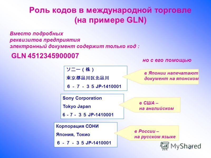 27 Роль кодов в международной торговле (на примере GLN) JP-1410001 Sony Corporation Tokyo Japan 6 7 JP-1410001 Корпорация СОНИ Япония, Токио JP-1410001 GLN 4512345900007 Вместо подробных реквизитов предприятия электронный документ содержит только код
