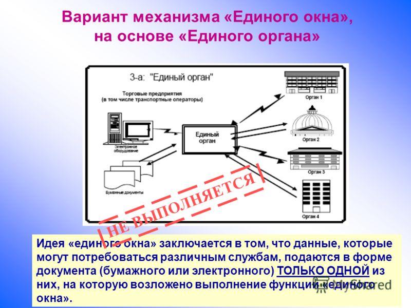 Вариант механизма «Единого окна», на основе «Единого органа» 6 Разработка системы информационного взаимодействия в морском порту Идея «единого окна» заключается в том, что данные, которые могут потребоваться различным службам, подаются в форме докуме