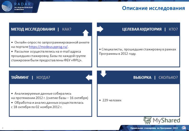 ИССЛЕДОВАТЕЛЬСКАЯ КОМПАНИЯ R A D A R Прошедшие стажировку по Программе 2012 4 МЕТОД ИССЛЕДОВАНИЯ | КАК?ЦЕЛЕВАЯ АУДИТОРИЯ | КТО? Специалисты, прошедшие стажировку в рамках Программы в 2012 году. ТАЙМИНГ | КОГДА?ВЫБОРКА | СКОЛЬКО? Описание исследования