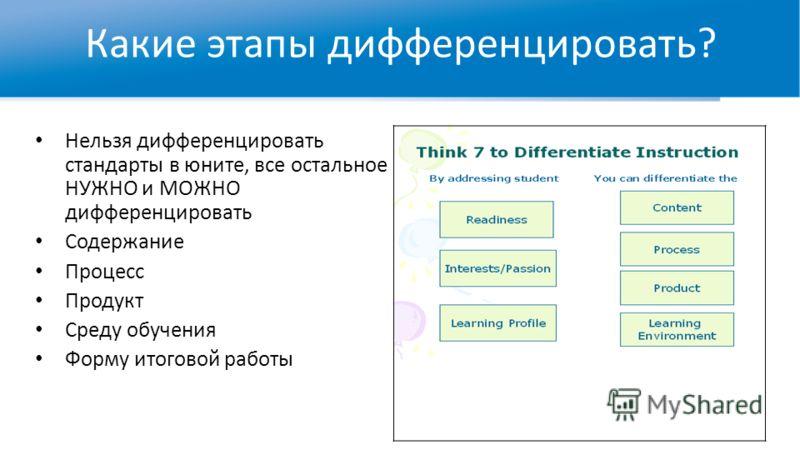 Какие этапы дифференцировать? Нельзя дифференцировать стандарты в юните, все остальное НУЖНО и МОЖНО дифференцировать Содержание Процесс Продукт Среду обучения Форму итоговой работы