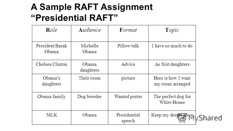A Sample RAFT Assignment Presidential RAFT RoleAudienceFormatTopic President Barak Obama Michelle Obama Pillow talkI have so much to do Chelsea ClintonObama daughters AdviceAs first daughters Obama s daughters Their roompictureHere is how I want my r