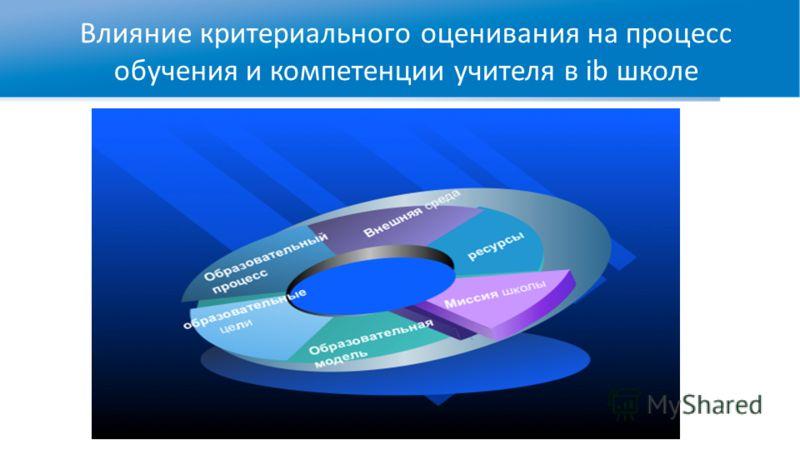 Влияние критериального оценивания на процесс обучения и компетенции учителя в ib школе