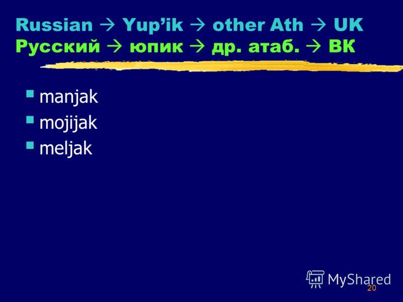 20 Russian Yupik other Ath UK Русский юпик др. атаб. ВК manjak mojijak meljak