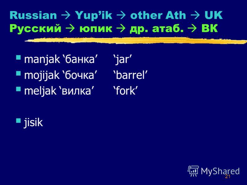 21 Russian Yupik other Ath UK Русский юпик др. атаб. ВК manjak банкаjar mojijak бочкаbarrel meljak вилкаfork jisik