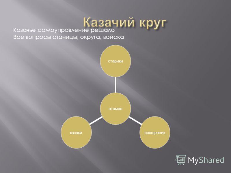 атаман старикисвященникказаки Казачье самоуправление решало Все вопросы станицы, округа, войска