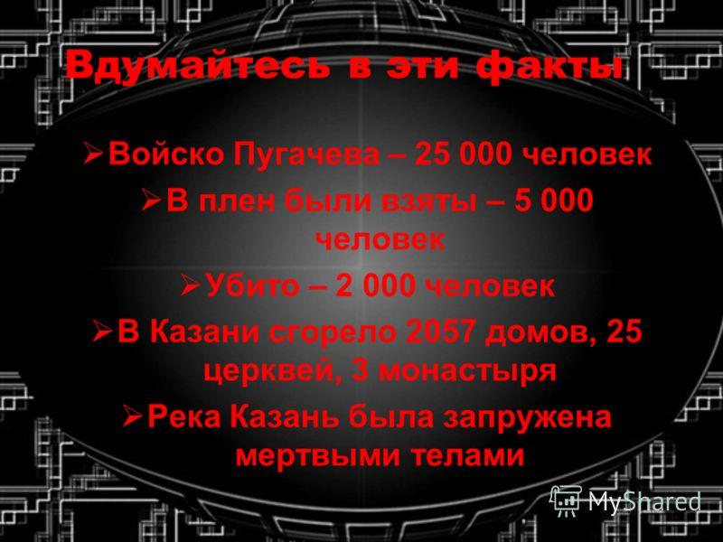 Вдумайтесь в эти факты Войско Пугачева – 25 000 человек В плен были взяты – 5 000 человек Убито – 2 000 человек В Казани сгорело 2057 домов, 25 церквей, 3 монастыря Река Казань была запружена мертвыми телами