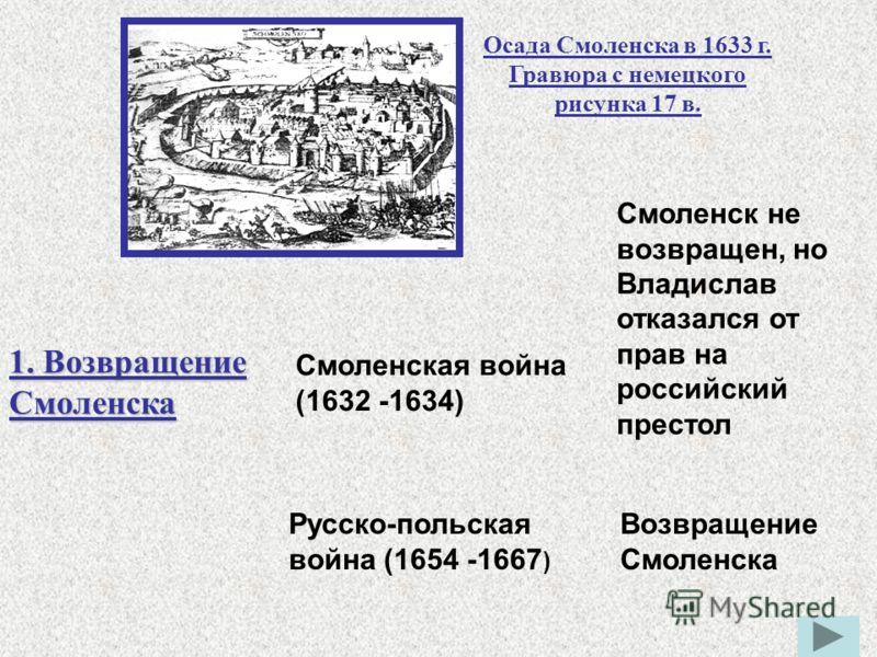 1. Возвращение Смоленска Смоленская война (1632 -1634) Смоленск не возвращен, но Владислав отказался от прав на российский престол Русско-польская война (1654 -1667 ) Возвращение Смоленска Осада Смоленска в 1633 г. Гравюра с немецкого рисунка 17 в.