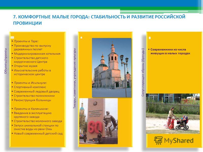 7. КОМФОРТНЫЕ МАЛЫЕ ГОРОДА: СТАБИЛЬНОСТЬ И РАЗВИТИЕ РОССИЙСКОЙ ПРОВИНЦИИ