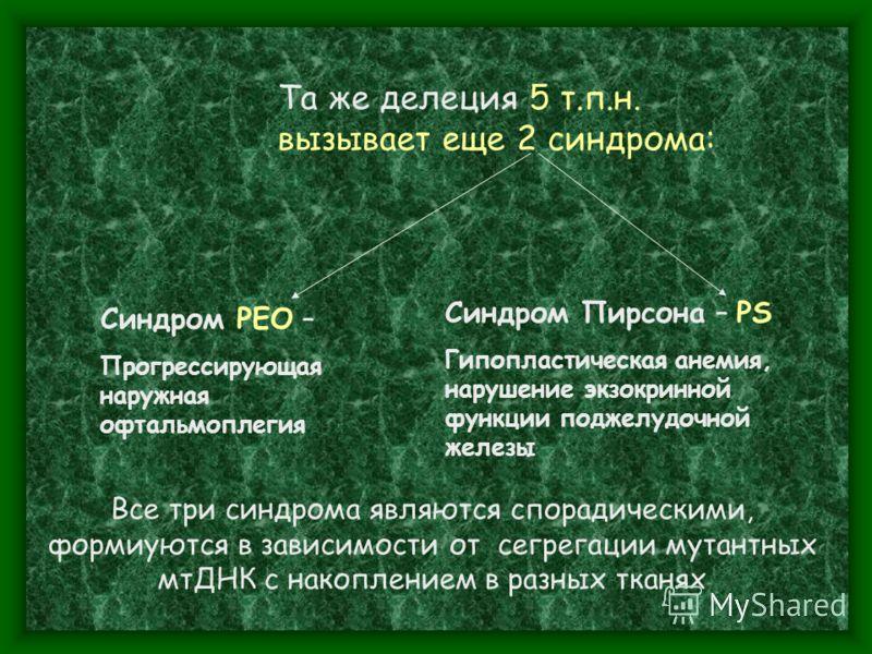 Офтальмоплегия
