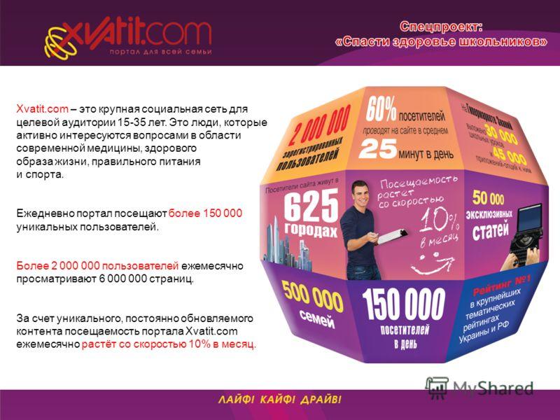 Xvatit.com – это крупная социальная сеть для целевой аудитории 15-35 лет. Это люди, которые активно интересуются вопросами в области современной медицины, здорового образа жизни, правильного питания и спорта. Ежедневно портал посещают более 150 000 у