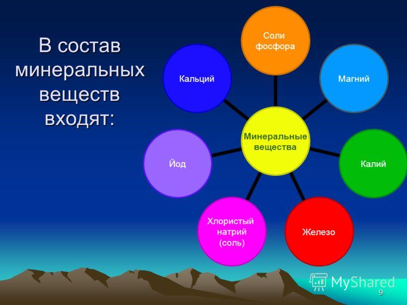 9 В состав минеральных веществ входят: Минеральные вещества Соли фосфора МагнийКалийЖелезо Хлористый натрий (соль) ЙодКальций