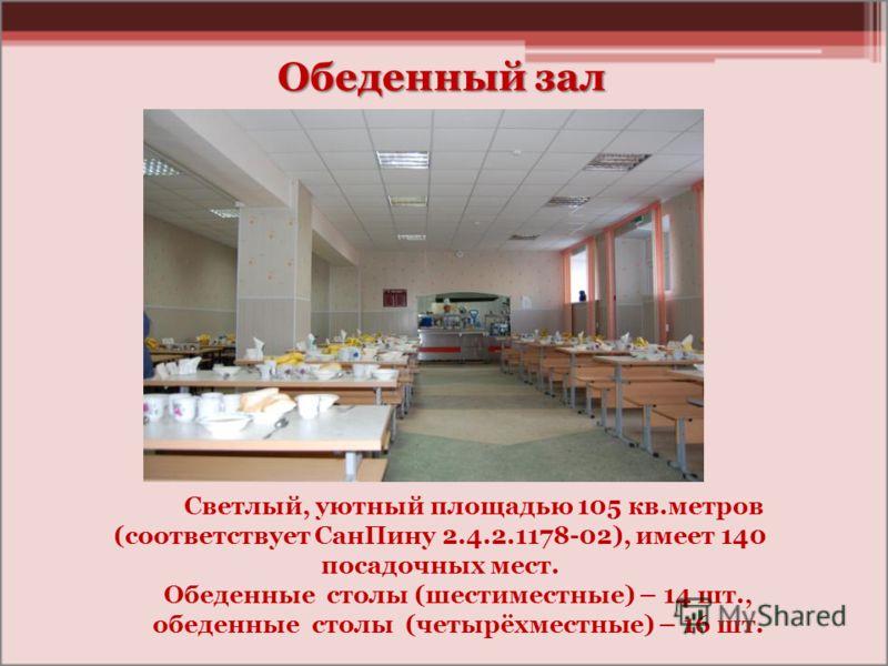 Обеденный зал Светлый, уютный площадью 105 кв.метров (соответствует СанПину 2.4.2.1178-02), имеет 140 посадочных мест. Обеденные столы (шестиместные) – 14 шт., обеденные столы (четырёхместные) – 16 шт.