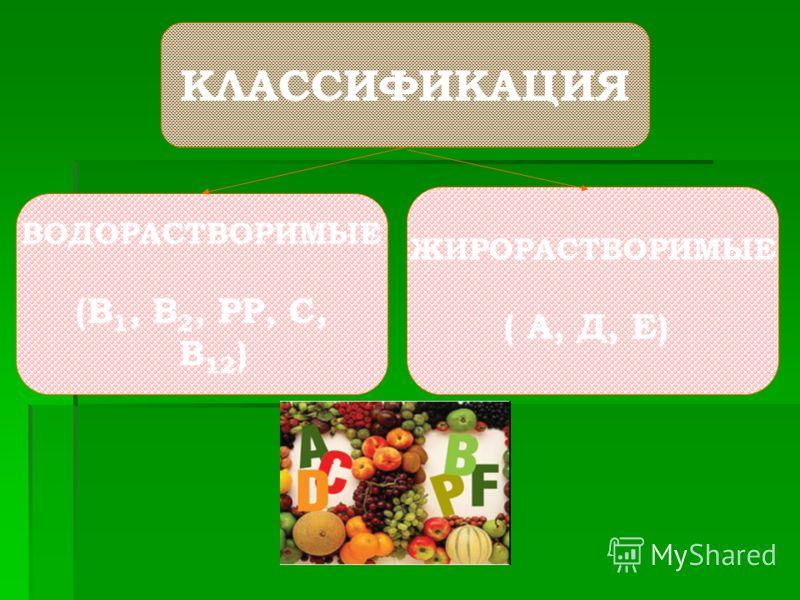 ВОДОРАСТВОРИМЫЕ (В 1, В 2, РР, С, В 12 ) ЖИРОРАСТВОРИМЫЕ ( А, Д, Е) КЛАССИФИКАЦИЯ