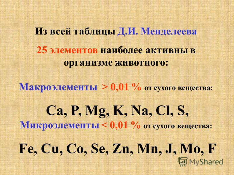 Из всей таблицы Д.И. Менделеева 25 элементов наиболее активны в организме животного: Макроэлементы > 0,01 % от сухого вещества: Ca, P, Mg, K, Na, Cl, S, Микроэлементы < 0,01 % от сухого вещества: Fe, Cu, Co, Se, Zn, Mn, J, Mo, F