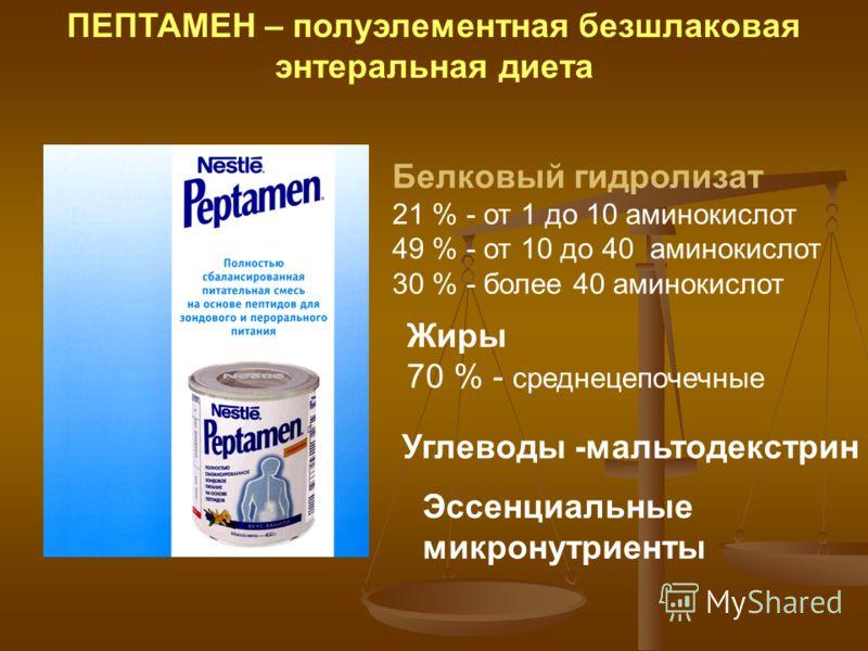 ПЕПТАМЕН – полуэлементная безшлаковая энтеральная диета Белковый гидролизат 21 % - от 1 до 10 аминокислот 49 % - от 10 до 40 аминокислот 30 % - более 40 аминокислот Жиры 70 % - среднецепочечные Углеводы -мальтодекстрин Эссенциальные микронутриенты