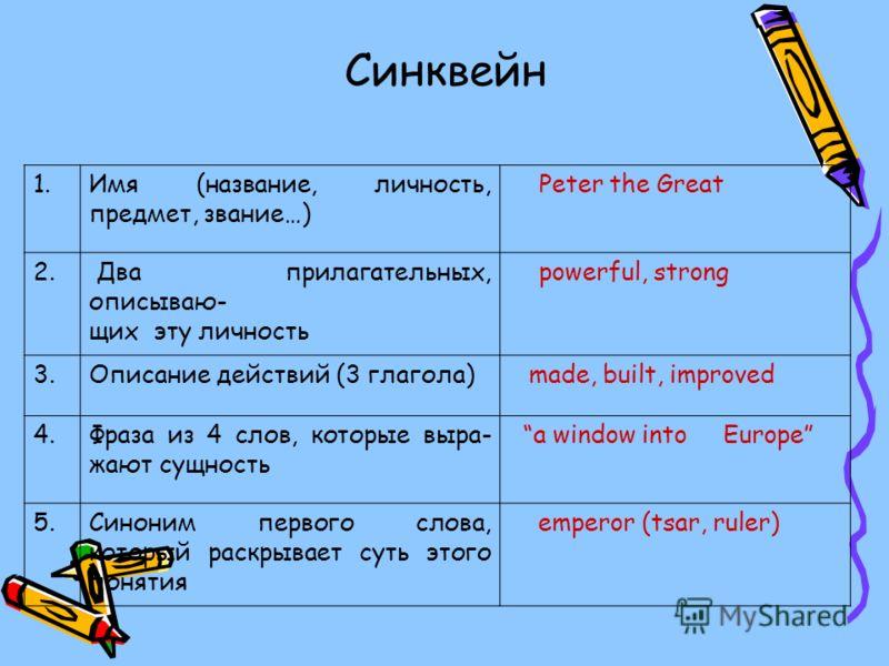 1.Имя (название, личность, предмет, звание…) Peter the Great 2. Два прилагательных, описываю- щих эту личность powerful, strong 3.Описание действий (3 глагола) made, built, improved 4.Фраза из 4 слов, которые выра- жают сущность a window into Europe