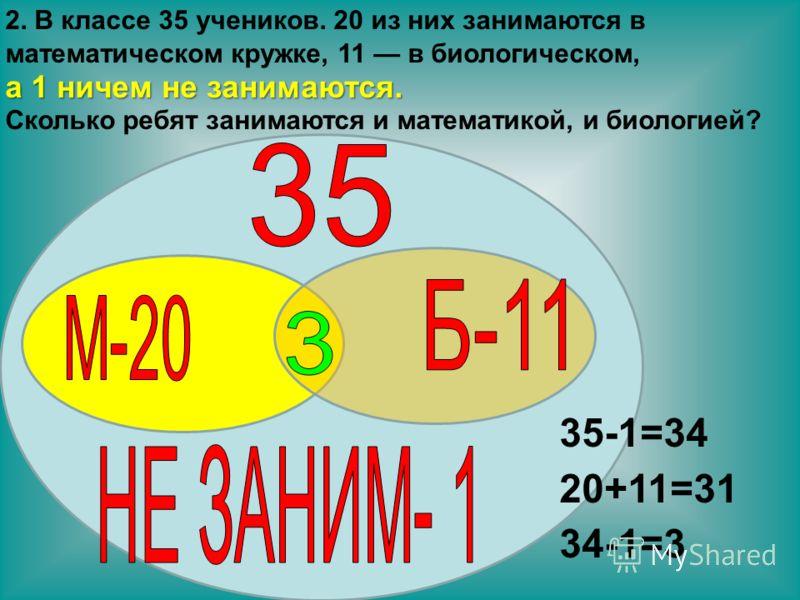 2. В классе 35 учеников. 20 из них занимаются в математическом кружке, 11 в биологическом, а 1 ничем не занимаются. Сколько ребят занимаются и математикой, и биологией? 35-1=34 20+11=31 34-1=3