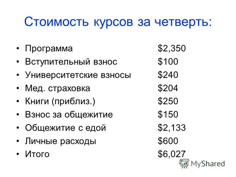 Стоимость курсов за четверть: Программа$2,350 Вступительный взнос$100 Университетские взносы$240 Мед. страховка$204 Книги (приблиз.)$250 Взнос за общежитие$150 Общежитие с едой$2,133 Личные расходы$600 Итого$6,027