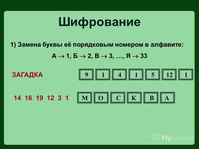 1) Замена буквы её порядковым номером в алфавите: А 1, Б 2, В 3, …, Я 33 ЗАГАДКА Шифрование 91415121 14 16 19 12 3 1 МОСКВА