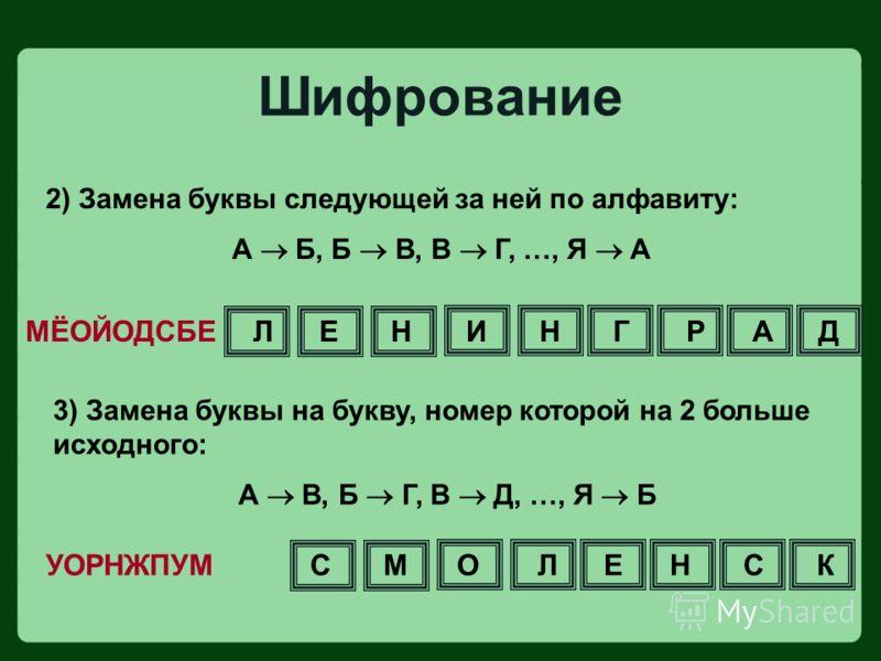 Шифрование 2) Замена буквы следующей за ней по алфавиту: А Б, Б В, В Г, …, Я А МЁОЙОДСБЕЛЕНИНГРАД 3) Замена буквы на букву, номер которой на 2 больше исходного: А В, Б Г, В Д, …, Я Б УОРНЖПУМСМОЛЕНСК