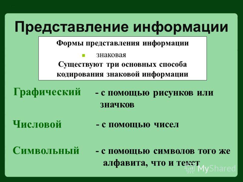Формы представления информации