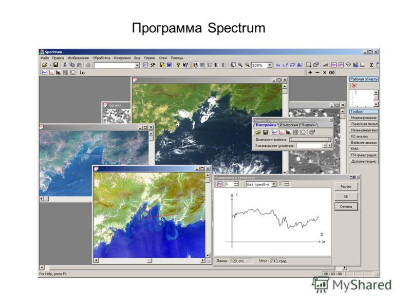 Программа Spectrum