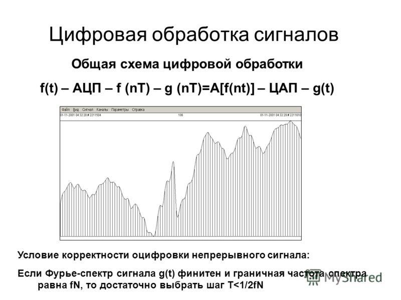 Цифровая обработка сигналов Общая схема цифровой обработки f(t) – АЦП – f (nT) – g (nT)=A[f(nt)] – ЦАП – g(t) Условие корректности оцифровки непрерывного сигнала: Если Фурье-спектр сигнала g(t) финитен и граничная частота спектра равна fN, то достато