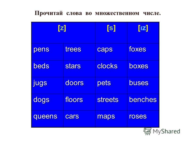 Прочитай слова во множественном числе. [z][s][s][ιz][ιz] penstreescapsfoxes bedsstarsclocksboxes jugsdoorspetsbuses dogsfloorsstreetsbenches queenscarsmapsroses