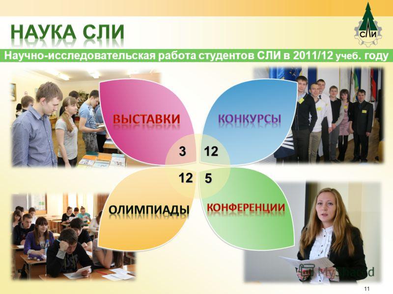 11 Научно-исследовательская работа студентов СЛИ в 2011/12 учеб. году 3 12 5 12