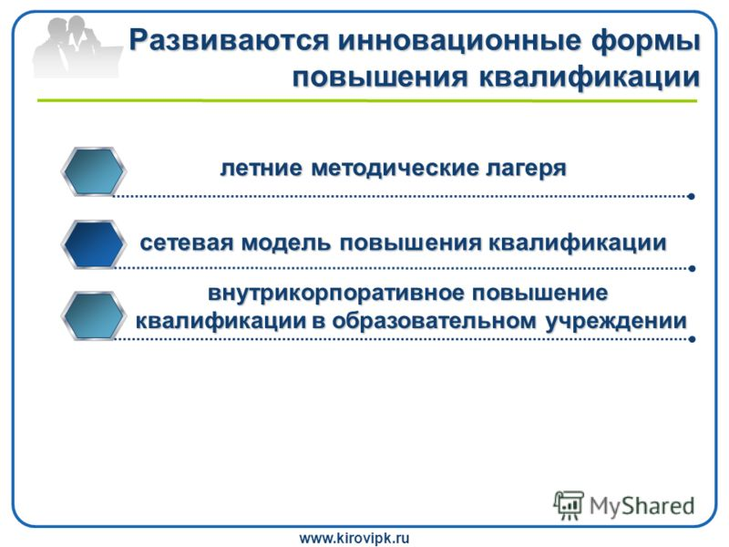 www.kirovipk.ru Развиваются инновационные формы повышения квалификации летние методические лагеря сетевая модель повышения квалификации внутрикорпоративное повышение квалификации в образовательном учреждении